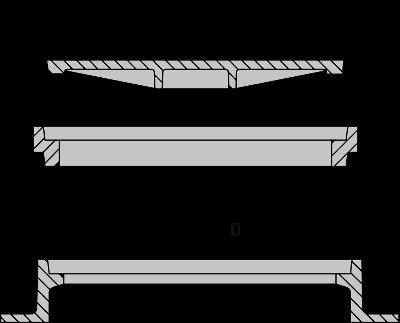Manhole Adjusting Rings And Riser Rings